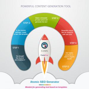 Atom SEO Pack Generator - generator of SEO content